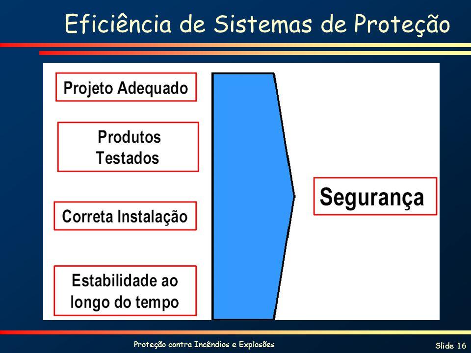 Proteção contra Incêndios e Explosões Slide 16 Eficiência de Sistemas de Proteção