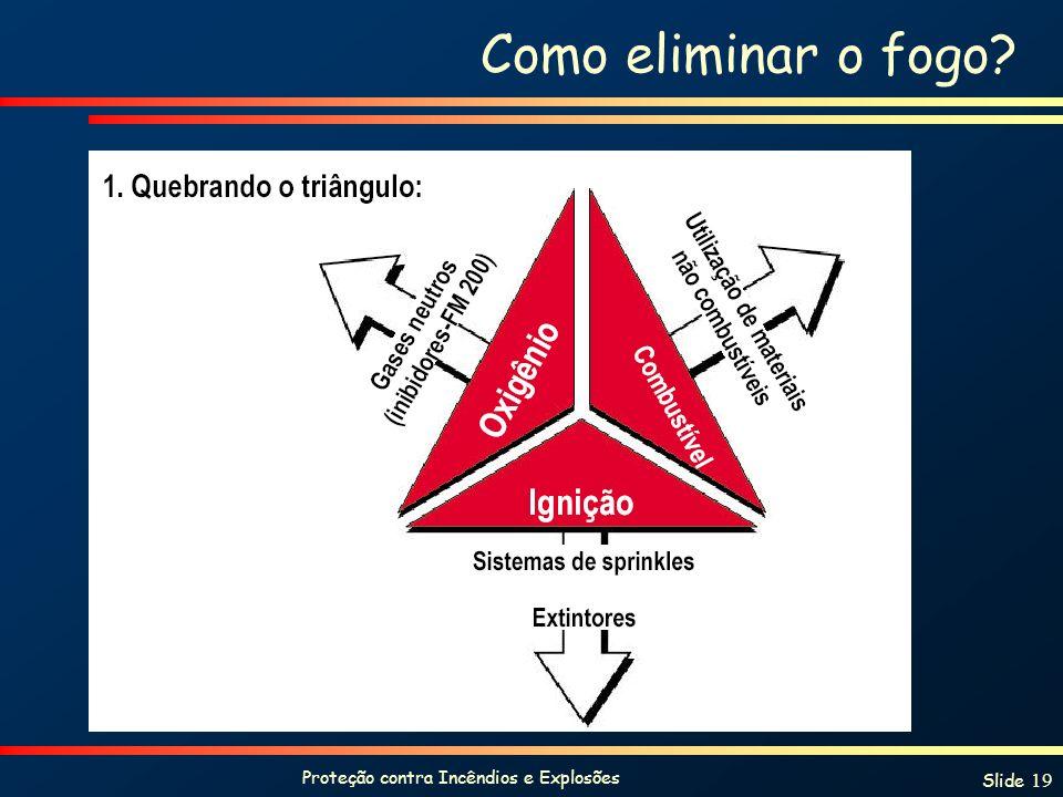 Proteção contra Incêndios e Explosões Slide 19 Como eliminar o fogo?