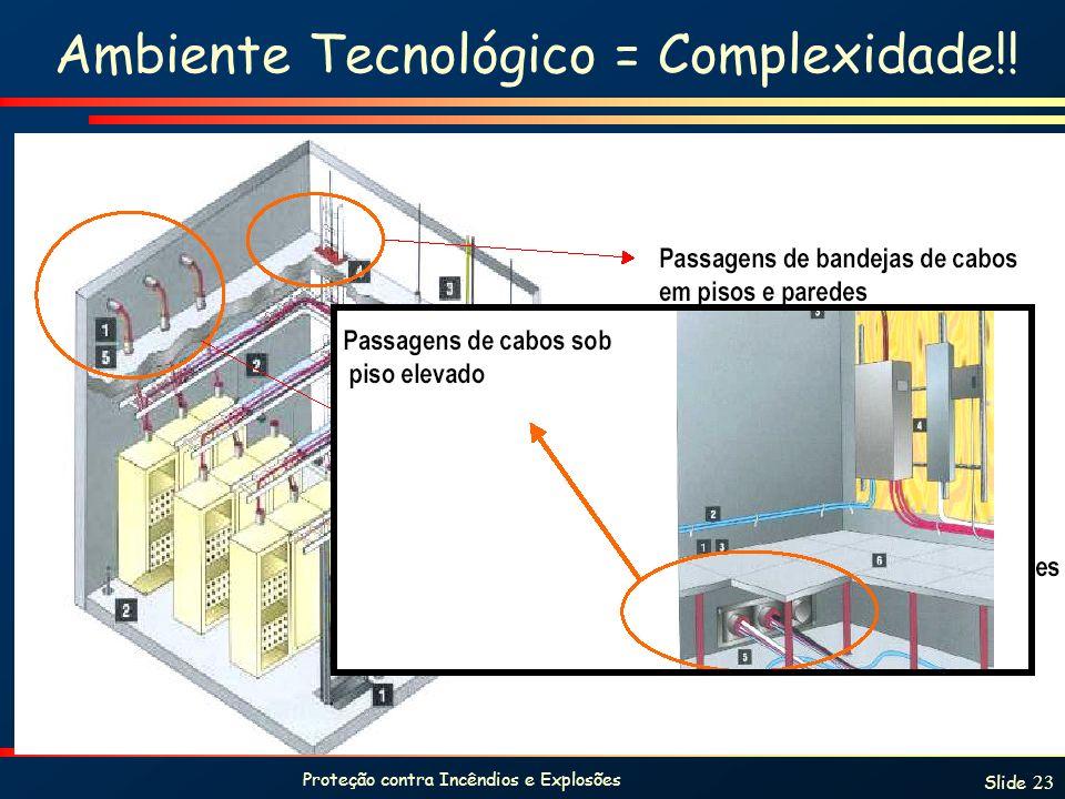 Proteção contra Incêndios e Explosões Slide 23 Ambiente Tecnológico = Complexidade!!