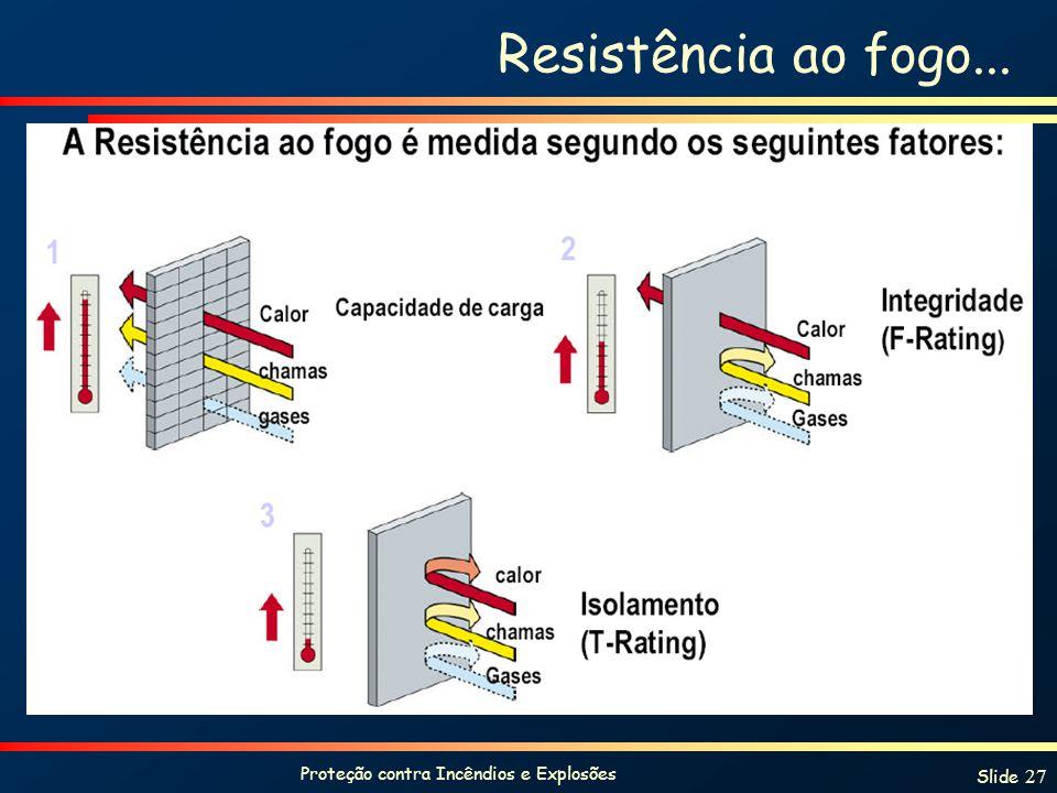 Proteção contra Incêndios e Explosões Slide 27 Resistência ao fogo...