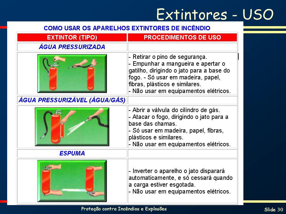 Proteção contra Incêndios e Explosões Slide 30 Extintores - USO