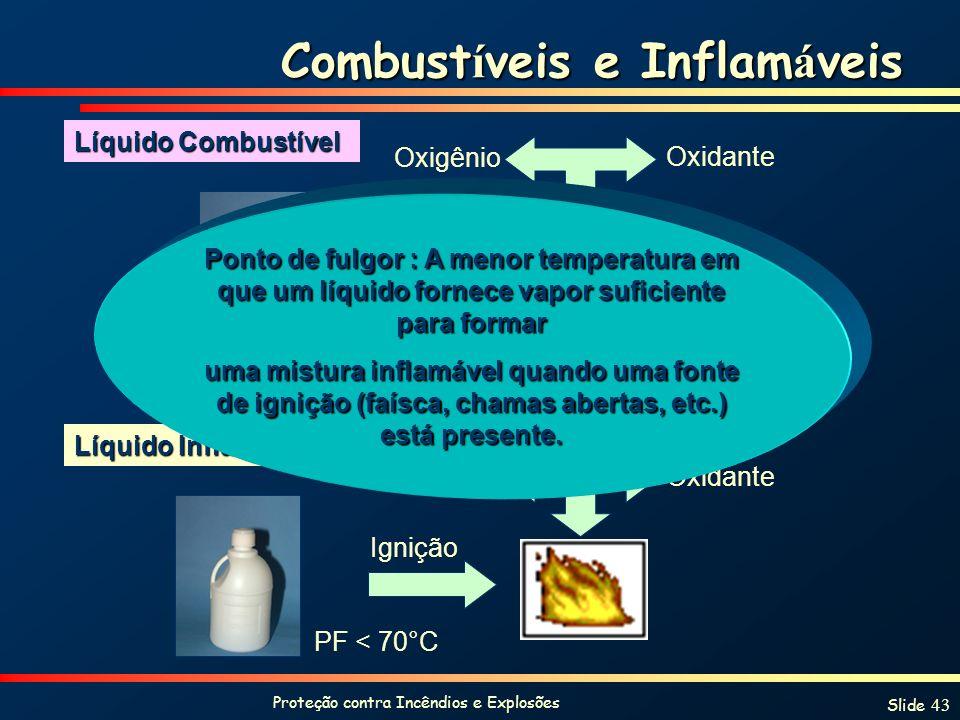 Proteção contra Incêndios e Explosões Slide 43 Combust í veis e Inflam á veis Combust í veis e Inflam á veis Ignição Oxigênio Oxidante Líquido Combust