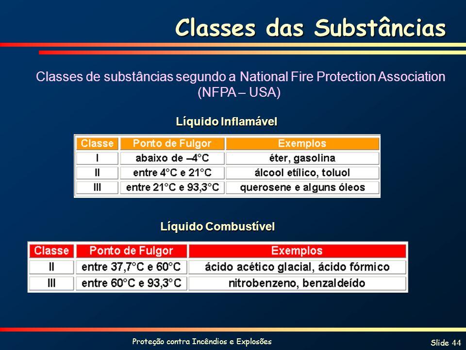 Proteção contra Incêndios e Explosões Slide 44 Classes das Substâncias Classes de substâncias segundo a National Fire Protection Association (NFPA – U