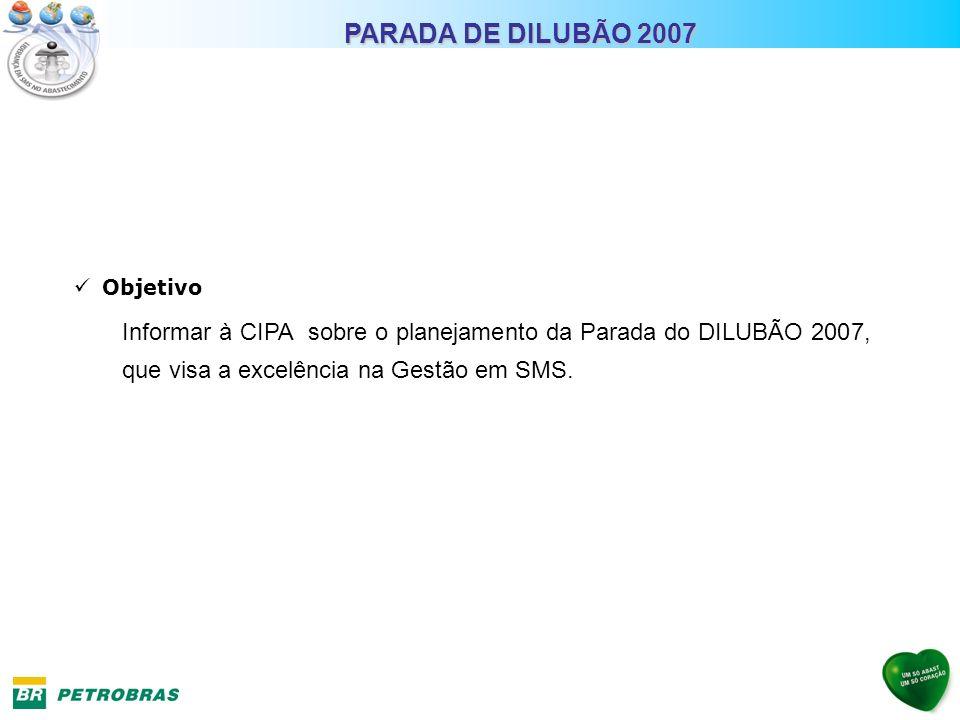Objetivo Informar à CIPA sobre o planejamento da Parada do DILUBÃO 2007, que visa a excelência na Gestão em SMS. PARADA DE DILUBÃO 2007
