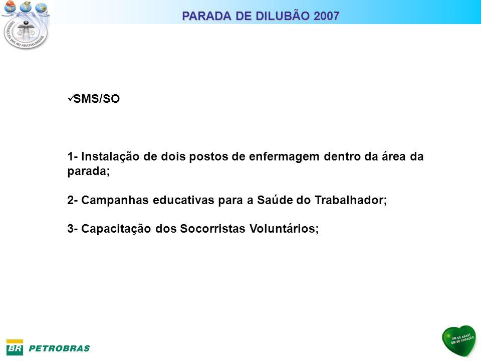 SMS/SO 1- Instalação de dois postos de enfermagem dentro da área da parada; 2- Campanhas educativas para a Saúde do Trabalhador; 3- Capacitação dos So