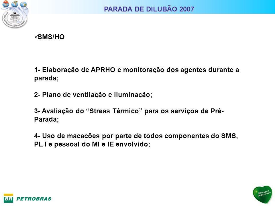 PARADA DE DILUBÃO 2007 SMS/HO 1- Elaboração de APRHO e monitoração dos agentes durante a parada; 2- Plano de ventilação e iluminação; 3- Avaliação do