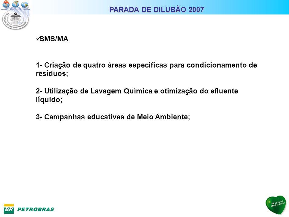 PARADA DE DILUBÃO 2007 SMS/MA 1- Criação de quatro áreas específicas para condicionamento de resíduos; 2- Utilização de Lavagem Química e otimização d