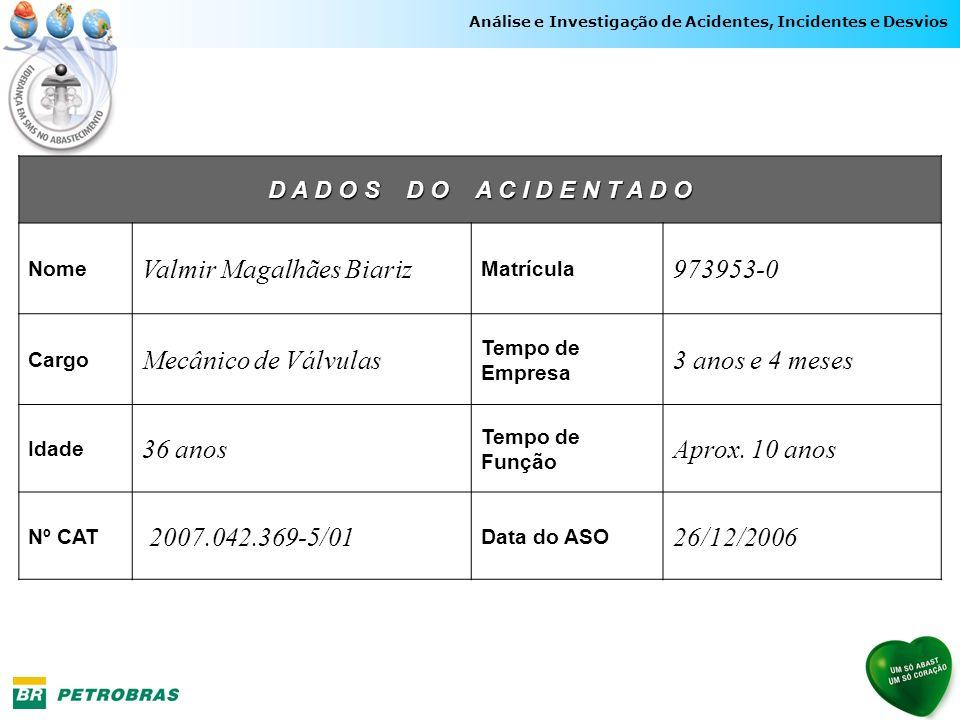 D A D O S D O A C I D E N T A D O Nome Valmir Magalhães Biariz Matrícula 973953-0 Cargo Mecânico de Válvulas Tempo de Empresa 3 anos e 4 meses Idade 36 anos Tempo de Função Aprox.