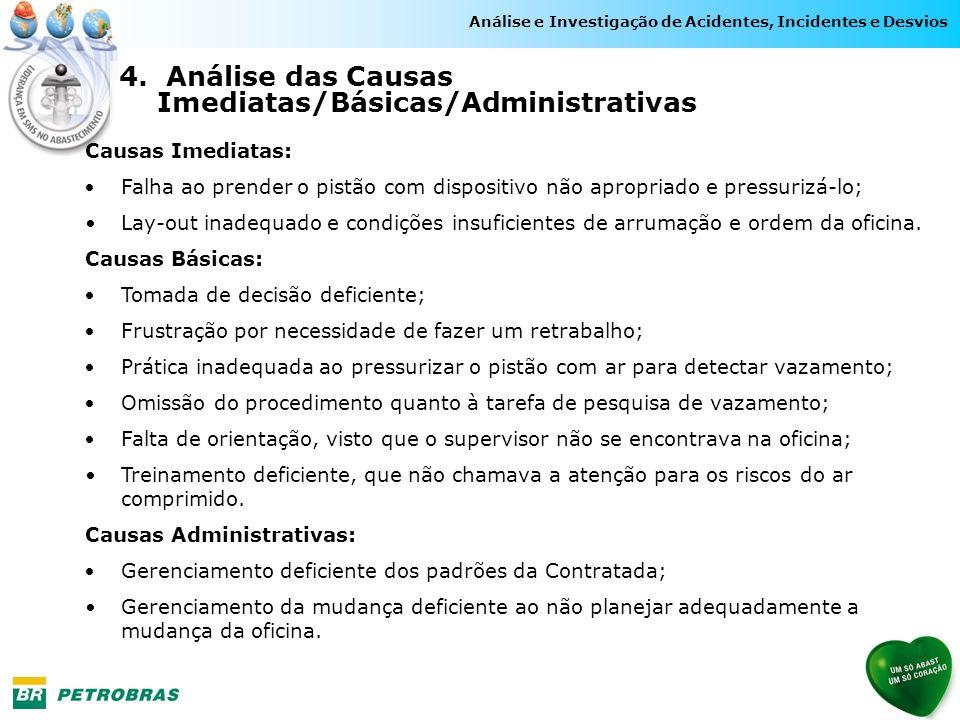 4. Análise das Causas Imediatas/Básicas/Administrativas Análise e Investigação de Acidentes, Incidentes e Desvios Causas Imediatas: Falha ao prender o