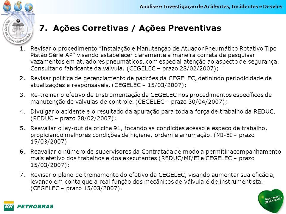 Análise e Investigação de Acidentes, Incidentes e Desvios 7.