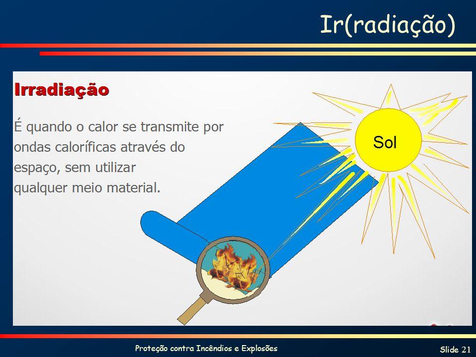 Proteção contra Incêndios e Explosões Slide 21 Ir(radiação)