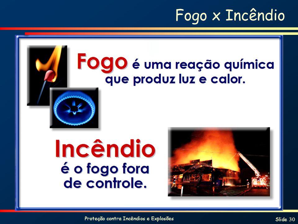 Proteção contra Incêndios e Explosões Slide 30 Fogo x Incêndio