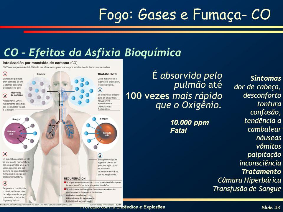 Proteção contra Incêndios e Explosões Slide 48 Fogo: Gases e Fumaça- CO É absorvido pelo pulmão até 100 vezes mais rápido que o Oxigênio. Sintomas dor