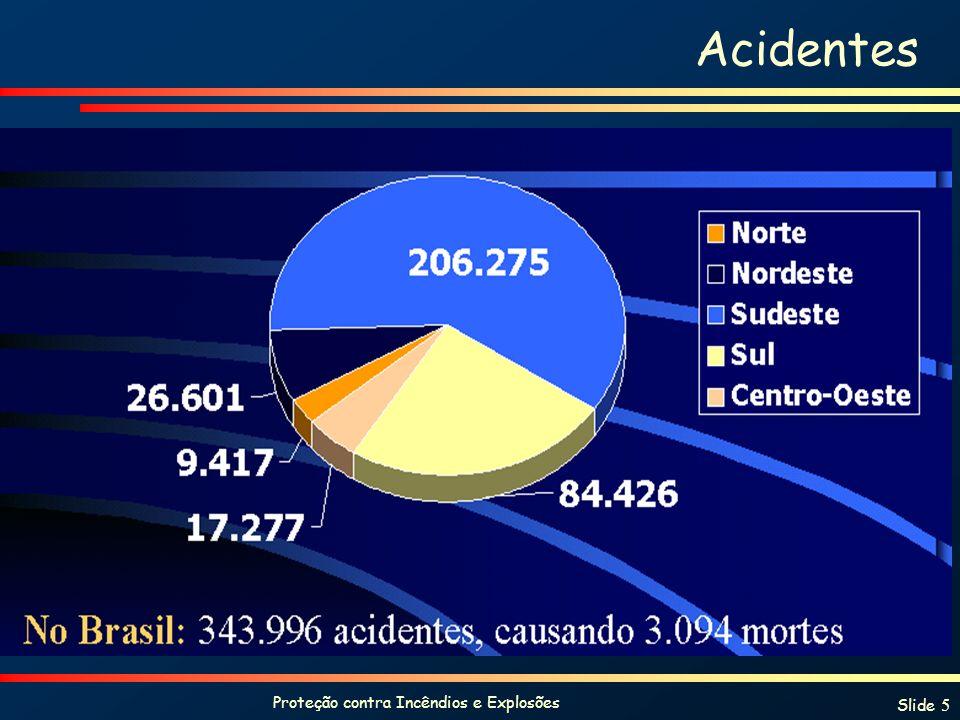 Proteção contra Incêndios e Explosões Slide 5 Acidentes
