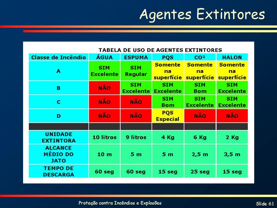 Proteção contra Incêndios e Explosões Slide 61 Agentes Extintores