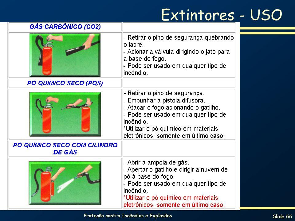 Proteção contra Incêndios e Explosões Slide 66 Extintores - USO