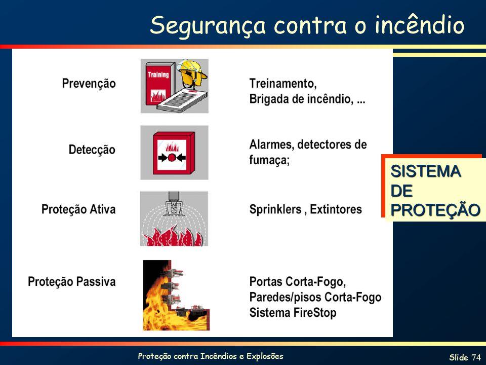 Proteção contra Incêndios e Explosões Slide 74 Segurança contra o incêndio SISTEMADEPROTEÇÃOSISTEMADEPROTEÇÃO