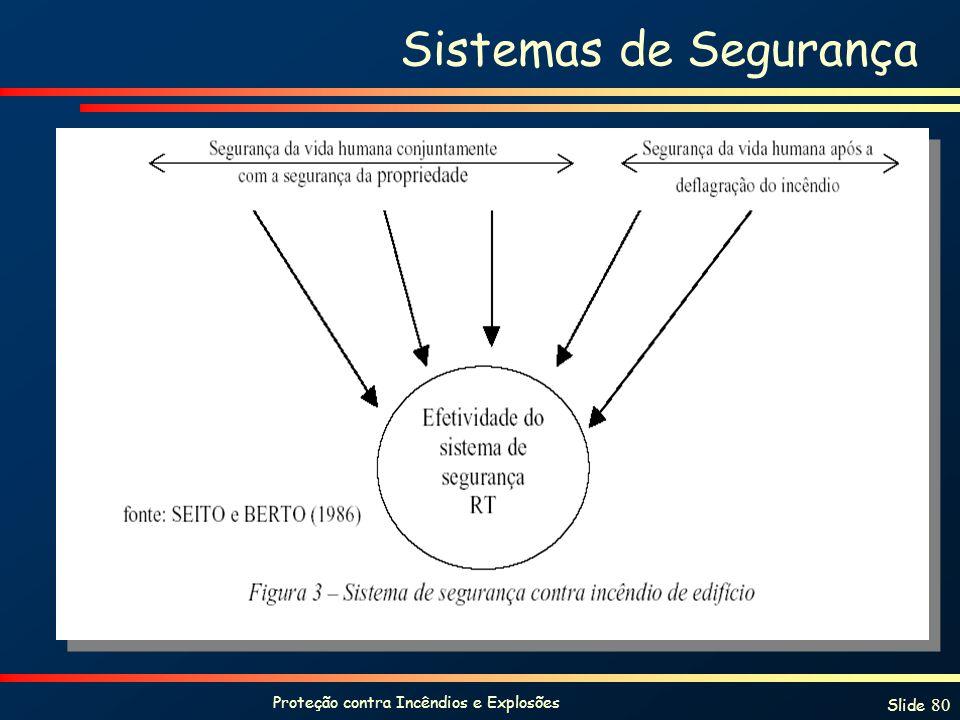 Proteção contra Incêndios e Explosões Slide 80 Sistemas de Segurança