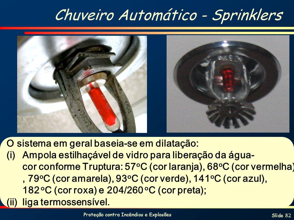 Proteção contra Incêndios e Explosões Slide 82 Chuveiro Automático - Sprinklers O sistema em geral baseia-se em dilatação: (i)Ampola estilhaçável de v