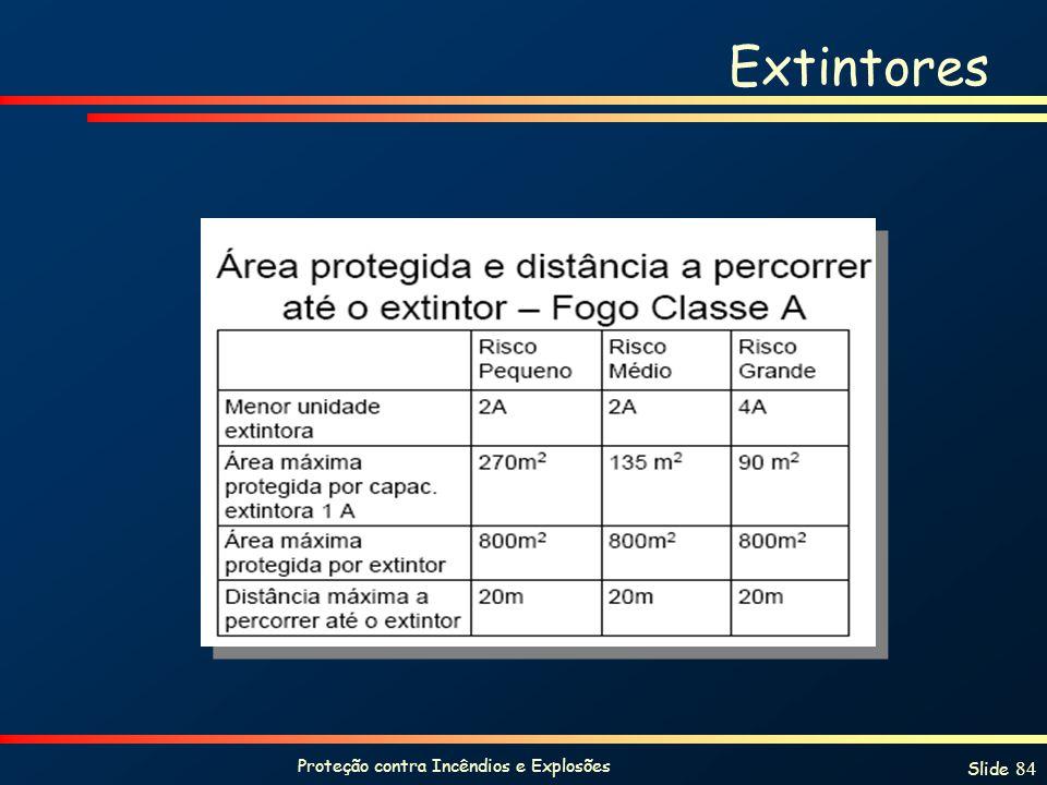 Proteção contra Incêndios e Explosões Slide 84 Extintores