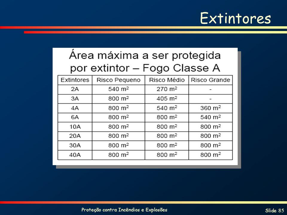 Proteção contra Incêndios e Explosões Slide 85 Extintores