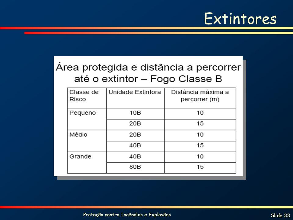 Proteção contra Incêndios e Explosões Slide 88 Extintores