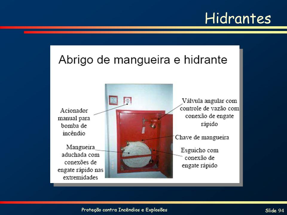 Proteção contra Incêndios e Explosões Slide 94 Hidrantes