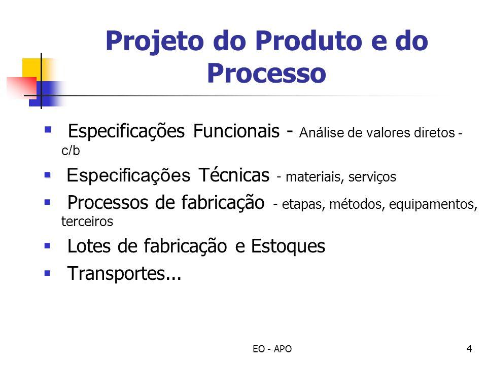 EO - APO4 Projeto do Produto e do Processo Especificações Funcionais - Análise de valores diretos - c/b Especificações Técnicas - materiais, serviços