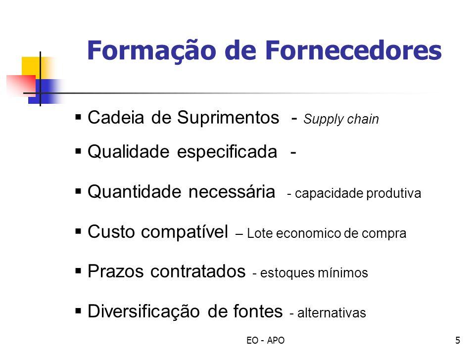 EO - APO5 Formação de Fornecedores Cadeia de Suprimentos - Supply chain Qualidade especificada - Quantidade necessária - capacidade produtiva Custo co