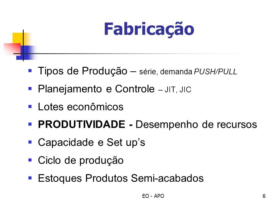 EO - APO6 Fabricação Tipos de Produção – série, demanda PUSH/PULL Planejamento e Controle – JIT, JIC Lotes econômicos PRODUTIVIDADE - Desempenho de re