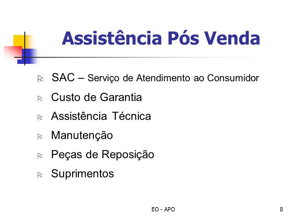 EO - APO8 Assistência Pós Venda O O SAC – Serviço de Atendimento ao Consumidor O Custo de Garantia O Assistência Técnica O Manutenção O Peças de Repos