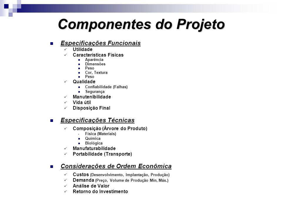 Componentes do Projeto Especificações Funcionais Utilidade Características Físicas Aparência Dimensões Peso Cor, Textura Peso Qualidade Confiabilidade