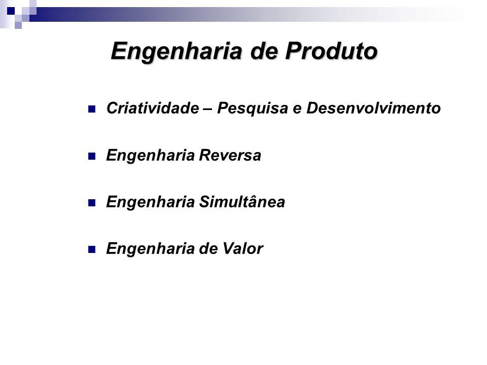 Criatividade – Pesquisa e Desenvolvimento Engenharia Reversa Engenharia Simultânea Engenharia de Valor Engenharia de Produto