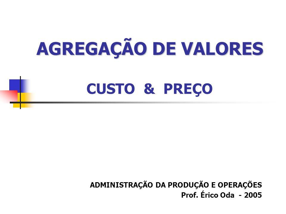 AGREGAÇÃO DE VALORES AGREGAÇÃO DE VALORES CUSTO & PREÇO ADMINISTRAÇÃO DA PRODUÇÃO E OPERAÇÕES Prof.