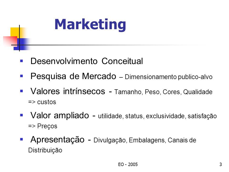 EO - 20053 Marketing Desenvolvimento Conceitual Pesquisa de Mercado – Dimensionamento publico-alvo Valores intrínsecos - Tamanho, Peso, Cores, Qualidade => custos Valor ampliado - utilidade, status, exclusividade, satisfação => Preços Apresentação - Divulgação, Embalagens, Canais de Distribuição
