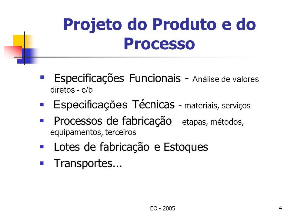 EO - 20054 Projeto do Produto e do Processo Especificações Funcionais - Análise de valores diretos - c/b Especificações Técnicas - materiais, serviços Processos de fabricação - etapas, métodos, equipamentos, terceiros Lotes de fabricação e Estoques Transportes...