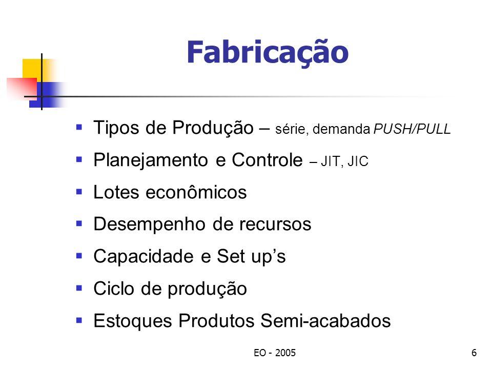 EO - 20056 Fabricação Tipos de Produção – série, demanda PUSH/PULL Planejamento e Controle – JIT, JIC Lotes econômicos Desempenho de recursos Capacidade e Set ups Ciclo de produção Estoques Produtos Semi-acabados