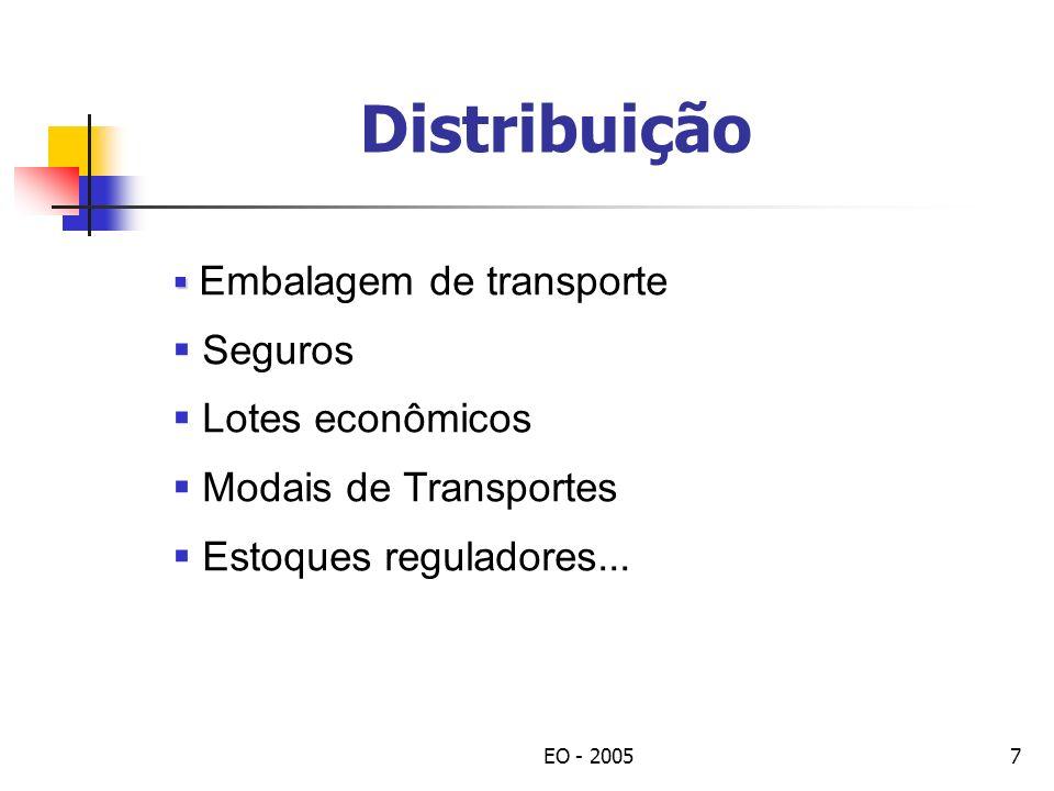 EO - 20057 Distribuição Embalagem de transporte Seguros Lotes econômicos Modais de Transportes Estoques reguladores...