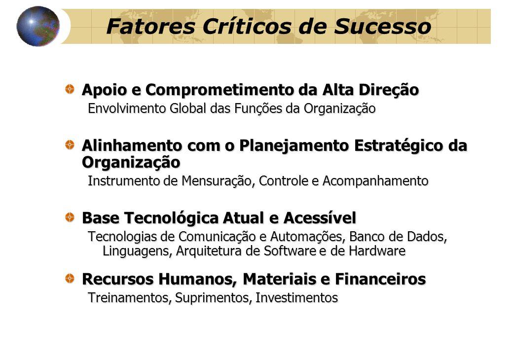 Planejamento Estratégico dos Sist.de Informações Congruência com o Planejamento Estratégico da Organização Negócio, Missão, Objetivos, Fatores Chaves