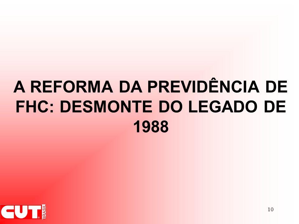 10 A REFORMA DA PREVIDÊNCIA DE FHC: DESMONTE DO LEGADO DE 1988