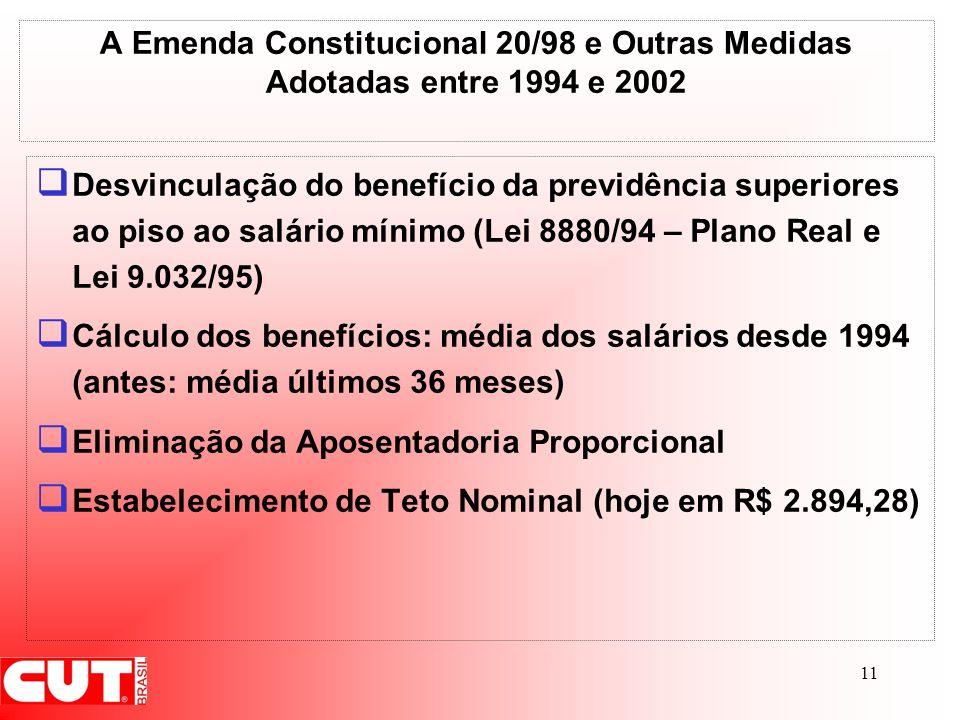 11 A Emenda Constitucional 20/98 e Outras Medidas Adotadas entre 1994 e 2002 Desvinculação do benefício da previdência superiores ao piso ao salário m