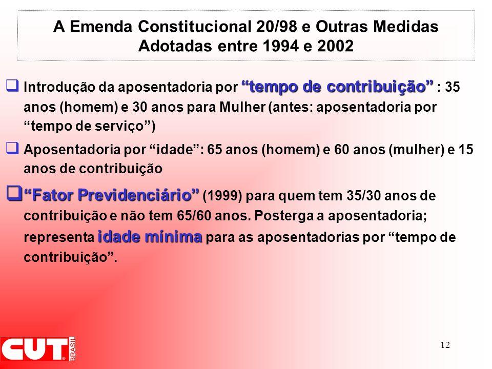 12 A Emenda Constitucional 20/98 e Outras Medidas Adotadas entre 1994 e 2002 tempo de contribuição Introdução da aposentadoria por tempo de contribuiç