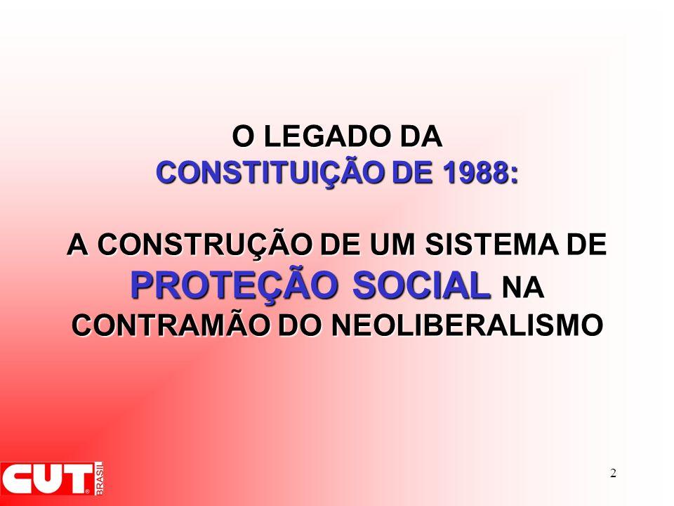 2 O LEGADO DA CONSTITUIÇÃO DE 1988: A CONSTRUÇÃO DE UM SISTEMA DE PROTEÇÃO SOCIAL NA CONTRAMÃO DO NEOLIBERALISMO