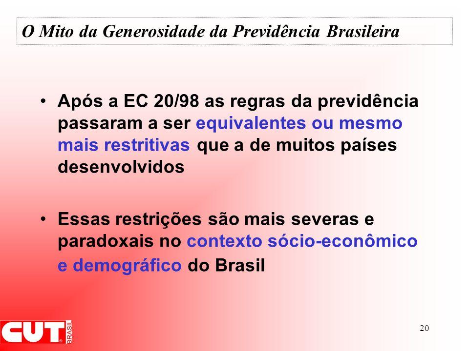 20 Após a EC 20/98 as regras da previdência passaram a ser equivalentes ou mesmo mais restritivas que a de muitos países desenvolvidos Essas restriçõe