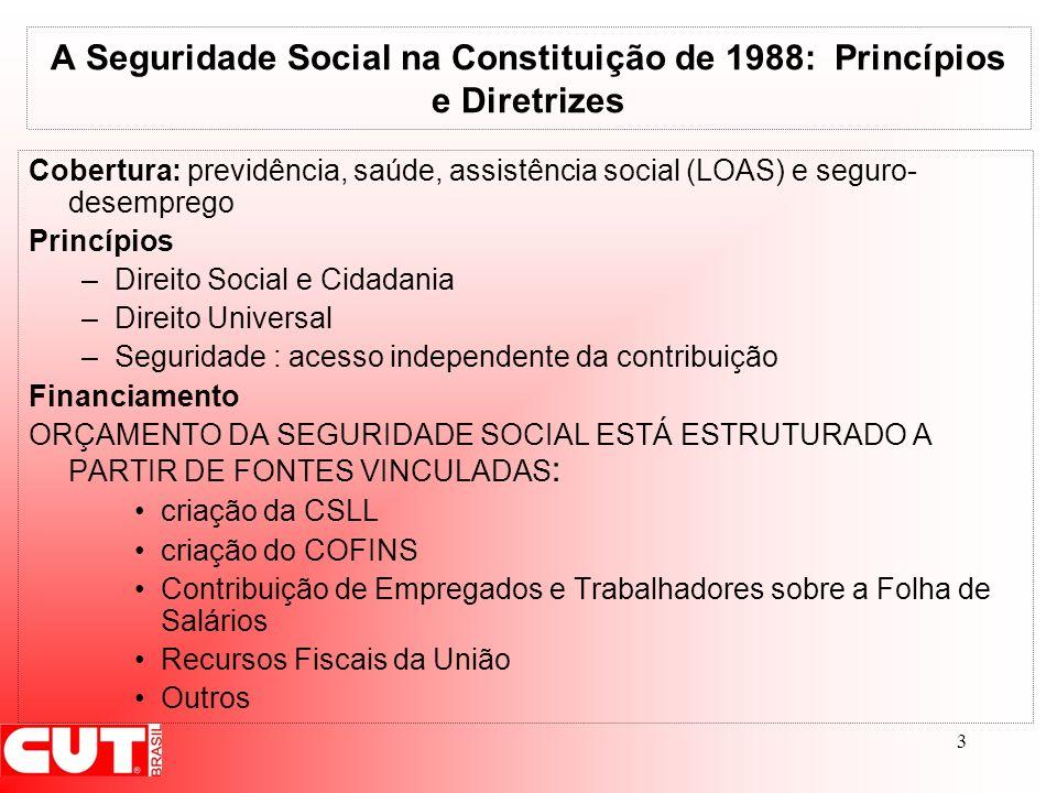 3 A Seguridade Social na Constituição de 1988: Princípios e Diretrizes Cobertura: previdência, saúde, assistência social (LOAS) e seguro- desemprego P