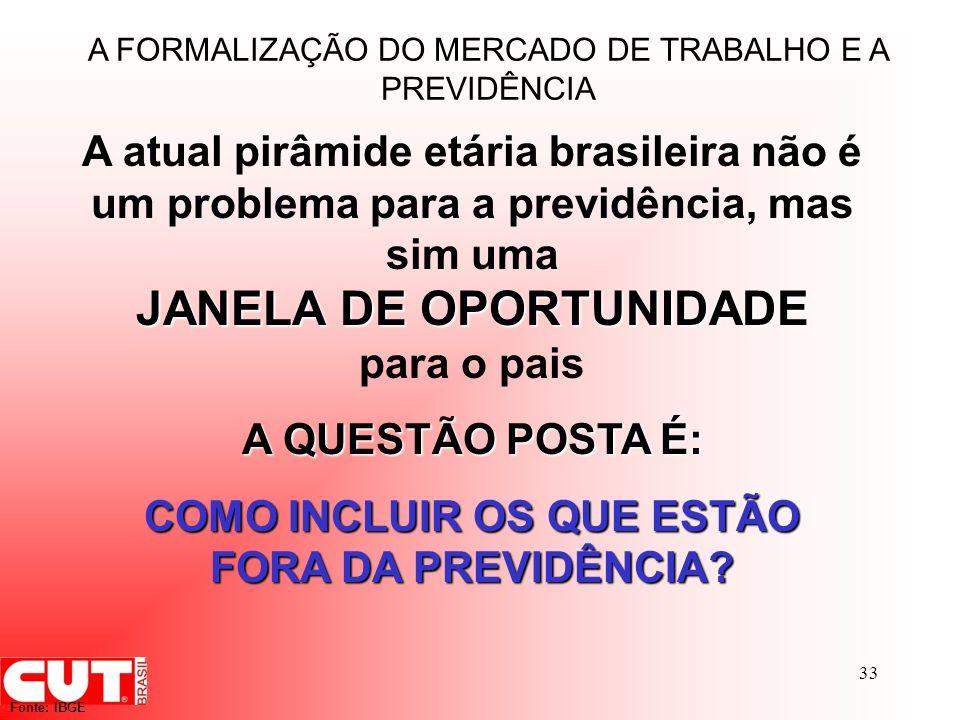 33 Fonte: IBGE A FORMALIZAÇÃO DO MERCADO DE TRABALHO E A PREVIDÊNCIA A atual pirâmide etária brasileira não é um problema para a previdência, mas sim