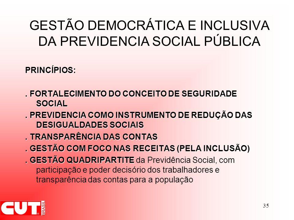 35 GESTÃO DEMOCRÁTICA E INCLUSIVA DA PREVIDENCIA SOCIAL PÚBLICA PRINCÍPIOS:. FORTALECIMENTO DO CONCEITO DE SEGURIDADE SOCIAL. PREVIDENCIA COMO INSTRUM