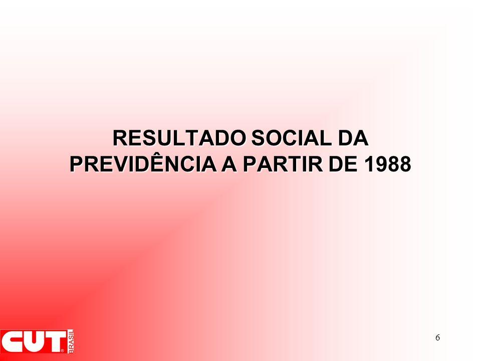 6 RESULTADO SOCIAL DA PREVIDÊNCIA A PARTIR DE 1988