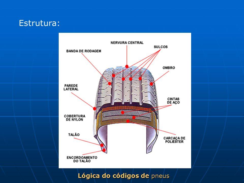 Lógica do códigos de pneus Estrutura: