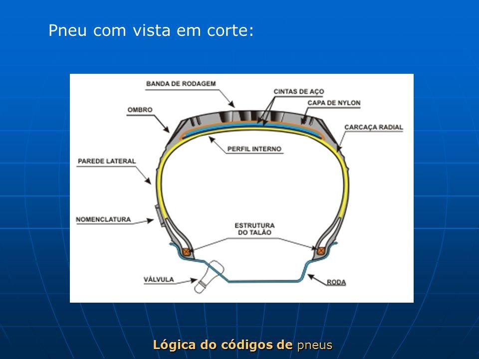 Lógica do códigos de pneus Pneu com vista em corte: